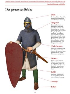 """Page from Kitguide """"Armor and weapons"""" of Comthurey Alpinum, Living History 1180 ad, Switzerland. Armoured soldier around 1180."""