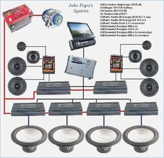 wiring diagram car stereo system cross pollinating plant 465 best images in 2019 audio systems sound addition to jpeg