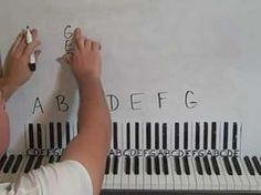 HOW TO PLAY THE PIANO BY EAR - A Good Look At Chords