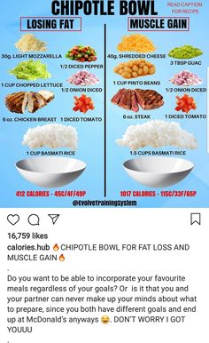 Diet Plan To Lose Weight Fat Loss Vs Muscle Gain Chipotle Bowl DietsWeightLoss is part of Workout food - Weight Gain Meals, Healthy Weight Gain, Diet Plans To Lose Weight, Recipes For Weight Gain, Healthy Meal Prep, Healthy Snacks, Healthy Eating, Clean Eating Recipes, Diet Recipes