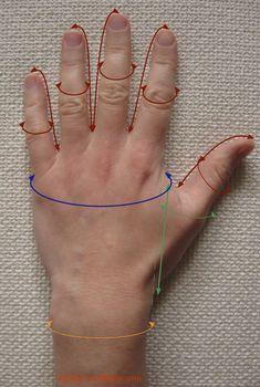 Tricoter des gants: les mesures | Tricotic Plus