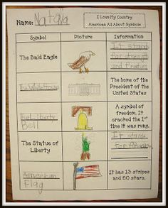 It's All About America! symbols sheet and group project