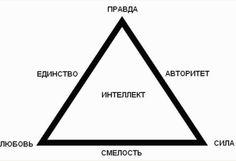 Принципы саморазвития личности, Стив Павлина
