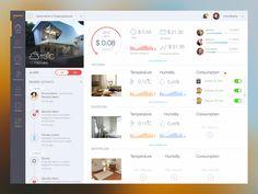 Smart House Dashboard