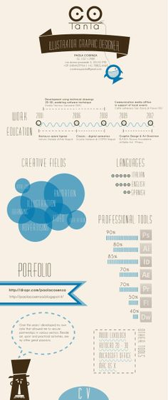 A creative CV- I wish I could get away with something like this in the sciences