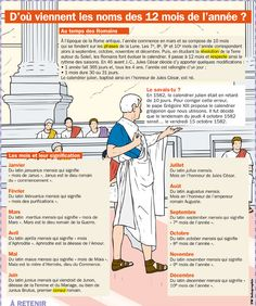 Origins and history of month names French Teacher, Teaching French, Rome Antique, French Grammar, French Classroom, French Language Learning, Spanish Language, French Resources, French History