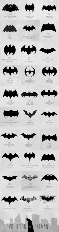La evolución de los logos de Batman  Choosa.net                                                                                                                                                                                 Mais Joker Symbol, Bat Symbol, Robin Symbol, Batman Logo Tattoo, Joker Logo, Batgirl Logo, Comic Tattoo, Batman Symbols, Batman Comic Art