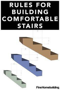 Michael Maines explains 2 rules for building comfortable stairs. As the rise goes down, the run needs to go up correspondingly, or vice versa. The rise plus the run (r+R) should be within an inch of 1 Building Stairs, Building A House, Woodworking Projects Diy, Woodworking Plans, Stair Plan, Deck Steps, Porch Steps, Stairs Stringer, Wooden Stairs