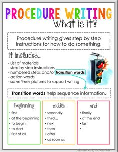 Procedure / how-to writing anchor chart Kids Writing, Teaching Writing, Writing Activities, Kindergarten Writing, Literacy, Procedural Writing, Informational Writing, Nonfiction, Second Grade Writing