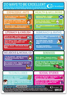 20 Ways to be Excellent Poster
