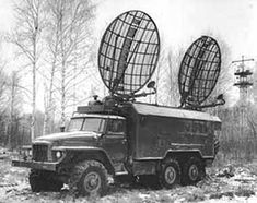 R-423 Brig-1 tropospheric scatter radio system of 1981.