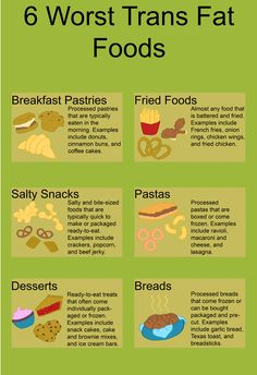 FATS – 6 Worst Trans Fat Foods – Weiher link: www.c… FATS – 6 Worst Trans Fat Foods – Weiher link: www.c… FATS – 6 Worst Trans Fat Foods – Weiher link: www. Nutrition Chart, Proper Nutrition, Health And Nutrition, Complete Nutrition, Nutrition Guide, Nutrition Education, Trans Fat Foods, Recipes, Pastries