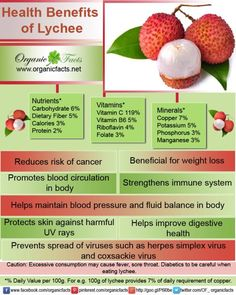 Health benefits of lychee including its ability to boost immune system, prevent cancer, improve digestion, build strong bones, lower blood pressure, defend the body against viruses, improve circulation, aid in weight loss, protect skin and optimize metabolic activities.