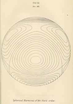 Image from A Treatise on Electricity and Magnetism by James Clark Maxwell Sacred Geometry Geometric Drawing, Geometric Art, Gfx Design, Graphic Design, Spherical Harmonics, Information Graphics, Shape And Form, Patterns In Nature, Data Visualization