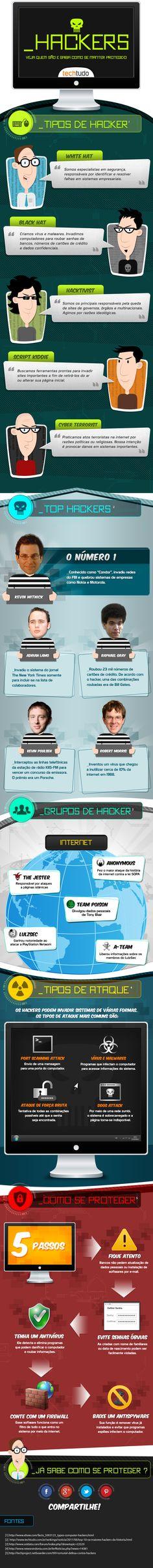 Existem diferentes tipos ataques de hackers, descubra como se prevenir (Foto: Techtudo)