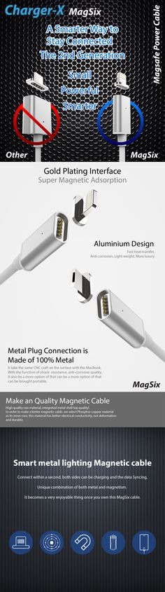 MagSix US$6 The 2nd Generation World's Small Magnetic Super Charger | Crowdfunding is a democratic way to support the fundraising needs of your community. Make a contribution today!