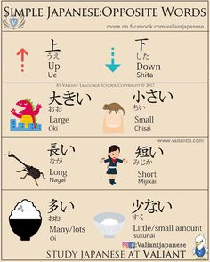 Learn Japanese for a real communication for your work, school project, and communicating with your Japanese mate properly. Many people think that Learning to speak Japanese language is more difficult than learning to write Japanese Learn Japanese Words, Japanese Phrases, Study Japanese, Japanese Culture, Learning Japanese, Japanese Language Lessons, Japanese Language Proficiency Test, Korean Language, Japanese Symbol