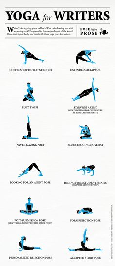 Yoga for Writers - a sequence filled with plot twists and extended metaphors, via dear YogaDork.