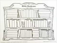 books of the bible chart - Google Search
