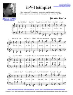 FREE PDF download of How to play the ii-V-I jazz chord progression in all keys and in all inversions by Jerald Simon - Music Motivation