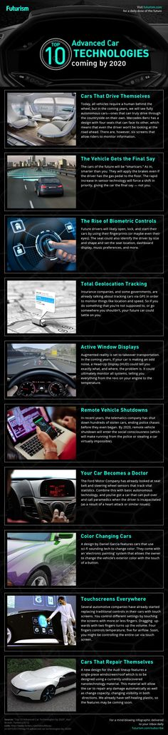 Transportation is in the midst of a major disruption. Not only will your future car be self-driving, but it will also have biometric controls, interactive window displays, and so much more! This infographic highlights the tech inside your future vehicle.