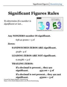 A handout for students to keep in their notebook containing the rules for determining the number of significant figures and rounding calculations properly.