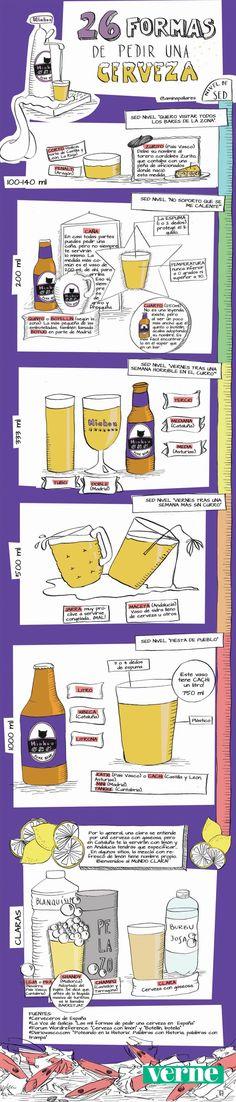 """Si estás en España (o piensas venir aquí pronto) y quieres tomar una cerveza en un bar, no le digas al camarero: """"Una cerveza, por favor"""". Aprende las 26 formas que existen para pedir una cerveza en España con esta infografía publicada en Verne. ¡Feliz sábado! Ilustraciones de Ámina Pallarés."""
