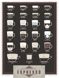 Breaking down the ingredient ratios of 23 exquisite espresso-based drinks, this chart is a world tour of the purest form of coffee, from the straight-