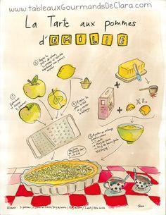 © Tableaux Gourmands de Clara, recette-aquarelle de la tarte aux pommes-citrons - 30 x 40 cm