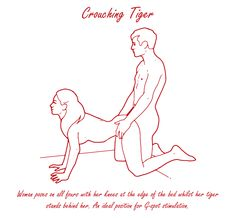 The crouching tiger sex position