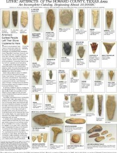 Artifacts Poster - Google Search