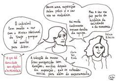 Conversas sobre o Indizível nos Museus | Reportagem Desenhada por Rita Caré