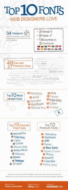 INFOGRAPHIC: 10 Fonts Web Designers Love (Click through for more infographics about typography)