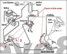 Pleasant Starter Solenoid Wiring Diagram Ford Basic Electronics Wiring Diagram Wiring 101 Orsalhahutechinfo