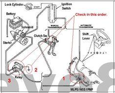 image result for 1997 ford f150 starter solenoid wiring diagram rh pinterest com