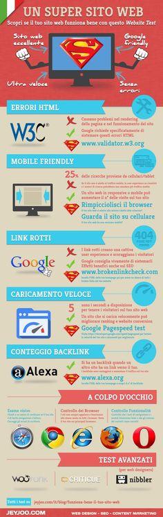 Funziona bene il tuo sito web? Scopri qui