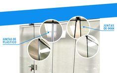 Juntas para cortinas de cristal La clave del aislamiento perfecto Un cerramiento con cortinas de cristal no necesita marcos ni perfiles de aluminio. En la parte superior e inferior, la lámina se sujeta en unas guías con un sistema de rodamiento. Pero, ¿y