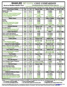 Cost Comparison for Shaklee, Double Click to get your Safe, Non Toxic Shaklee Cleaning Producst today!