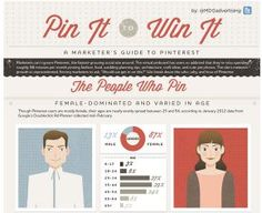 Just who uses Pinterest and why?  (The breakdown is currently 87 percent female to 13 percent male, with most pinners being between the ages of 25 and 54.) Is it a good marketing and advertising tool or is it better for media content or education?