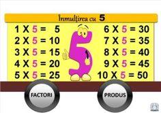 Tabla înmulțirii - Înmulțirea cu 5 - vagon E 10, Education, Math, Mathematics, Math Resources, Educational Illustrations, Learning, Onderwijs, Studying