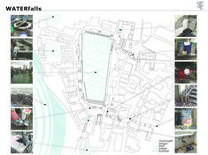 Site analysis. All the different water networks.