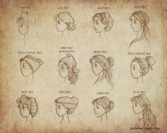 Ancient Greek Hairstyles vol. 2 / Also found at: http://ninidu.deviantart.com/art/Ancient-Greek-Hairstyles-Vol-2-345709155