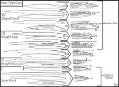 Ancient Blades B