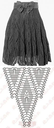 The scheme of classical skirts, knitted crochet own hands | Laboratory household http://www.aliexpress.com/store/group/Lace-Yarn/1687168_503459953.html