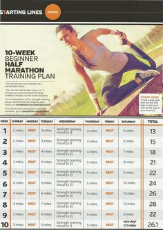 Half Marathon Training Guide for Beginners [from Competitor Magazine]