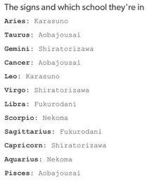haikyuu zodiac - I am Libra. Aquarius And Cancer, Pisces And Taurus, Zodiac Taurus, Capricorn Traits, Zodiac Traits, Kagehina, Oikawa, Iwaoi, Fairy Tail