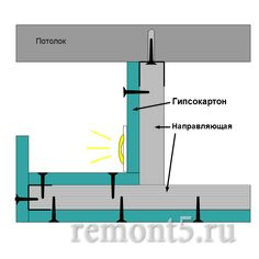 Картинки по запросу как сделать нишу для светодиодной подсветки потолка