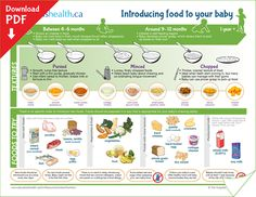 Great sheet to pin to your fridge! First foods for baby.