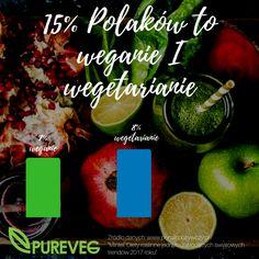 7% Polaków to weganie, kolejne 8% to wegetarianie. Jest nas już całkiem dużo.15% społeczeństwa nie je mięsa! #govegan #govege (źr.Mintel)  #weganie #wegetarianie #weganiew polsce #wegetarianiewpolsce #sklepweganski #pureveg #sklepdlawegan