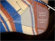 close up heel Yoga Socks, Knit Pillow, Dog Sweaters, Crochet Home, Knitting Socks, Close Up, Slippers, Heel, Ornaments